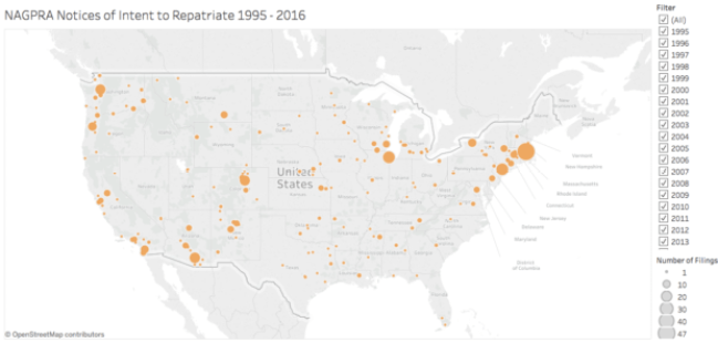 Visualizing Twenty-One Years of Repatriation through NAGPRA