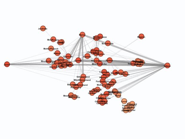 Gephi Visualization Les Miserables
