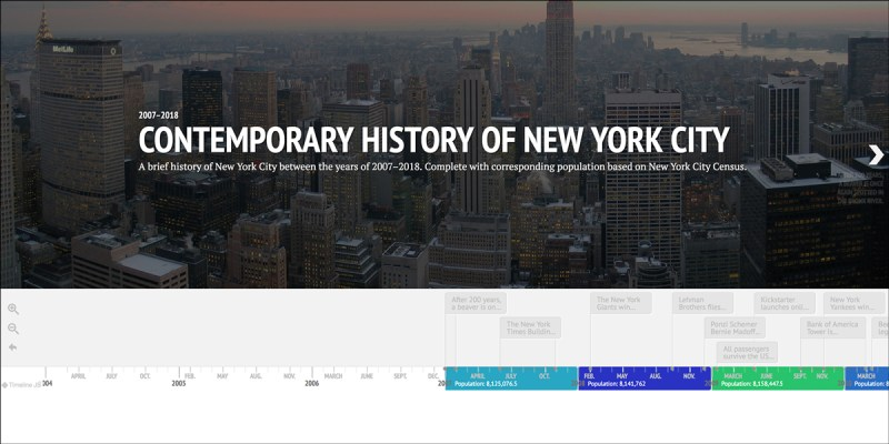 header image for Contemporary History of New York City