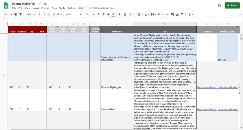 A screen shot of a Google Sheet
