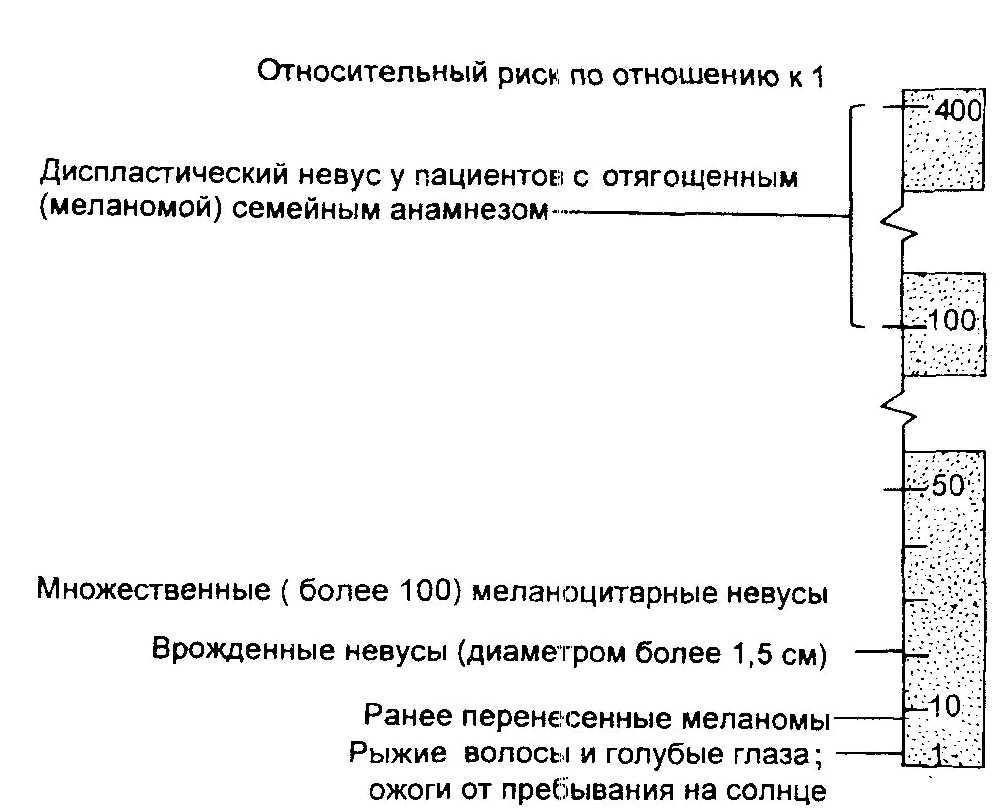 varicoză randi)