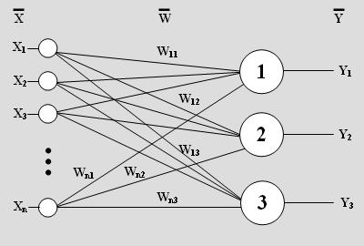 idegi hálózatok és kereskedelem
