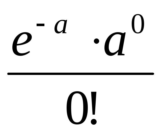 Решение задач на закон распределения пуассона решение задач логика геометрия