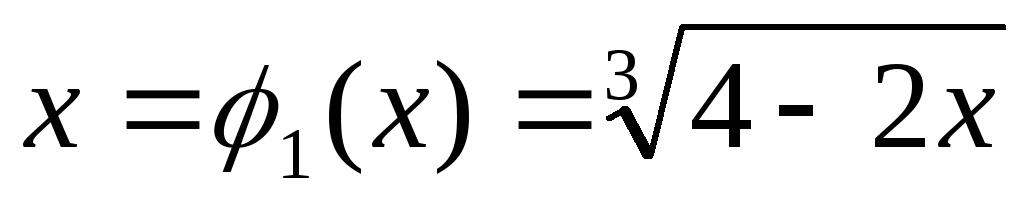 metoda formulei de opțiuni reale