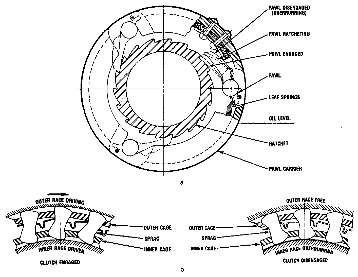 Fig 14 8 Diagram Of The Redundant Torque