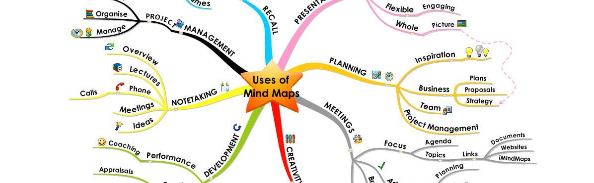 mappe-concettuali
