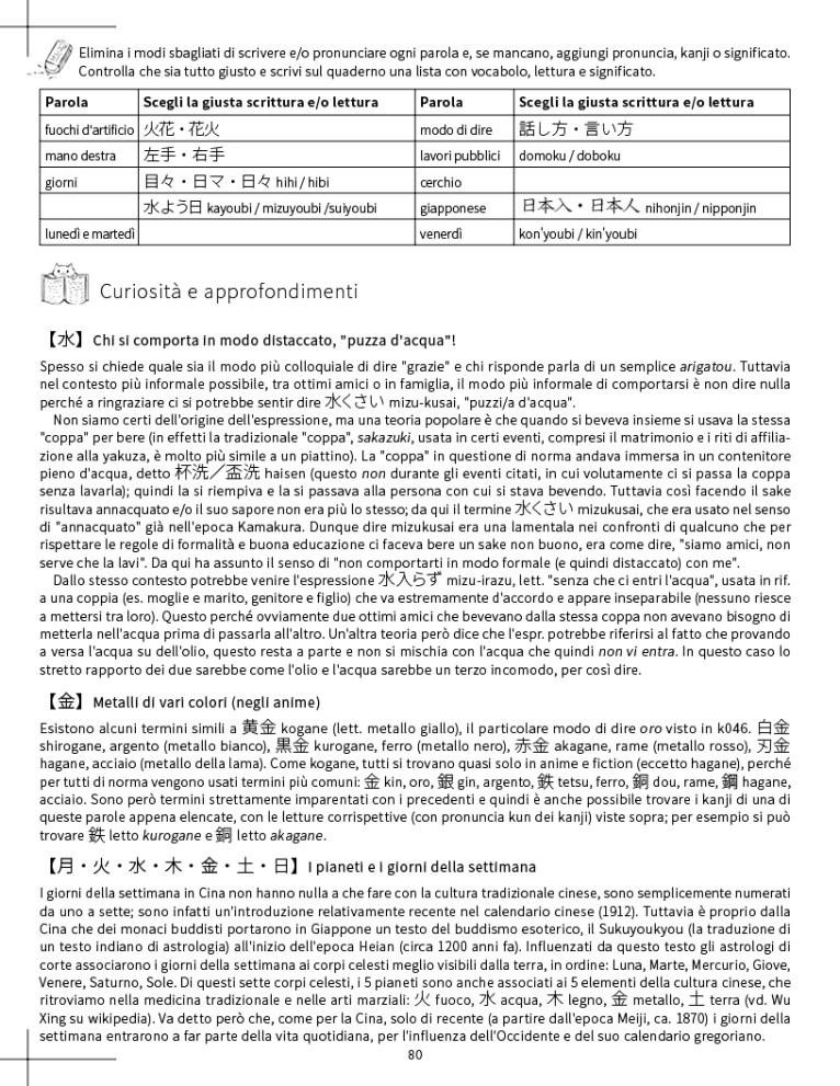 Capire i Kanji il nuovo modo di imparare i kanji5