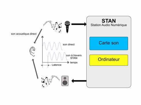 studio-la-boite-a-meuh-latence-2