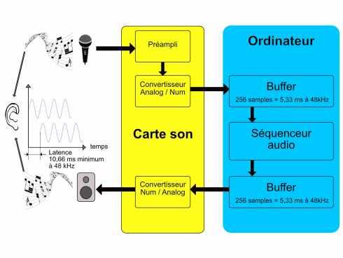 studio-la-boite-a-meuh-latence-enregistrement-