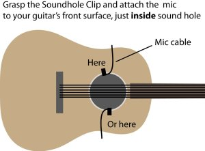 guitar_mic_mounting_top_or_bottom