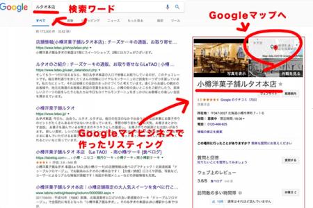 Google検索された時に表示されるのが「マイビジネス」です。