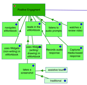 Code Window Example
