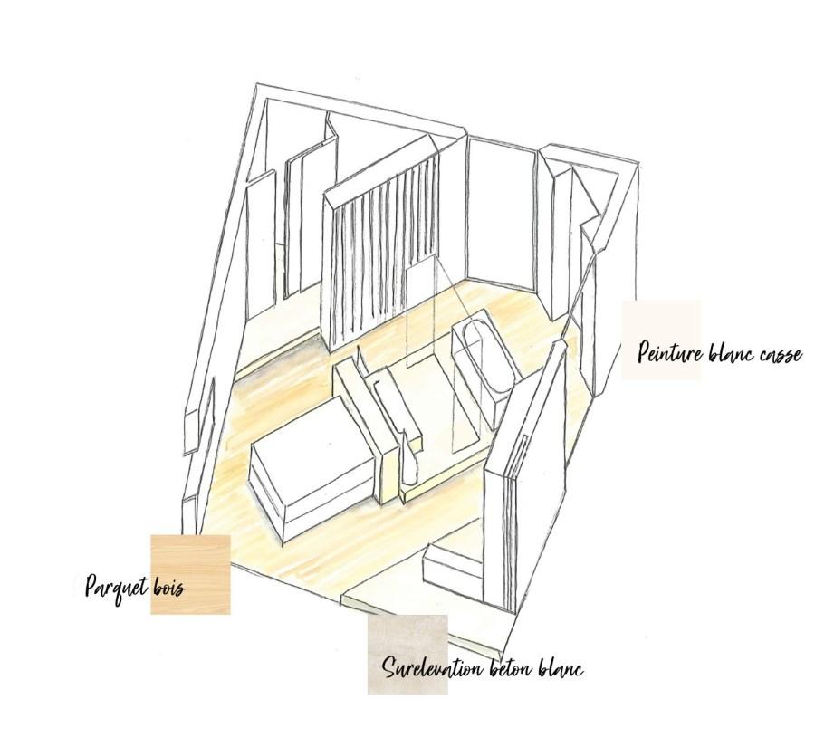 Axonométrie et revêtements de la chambre