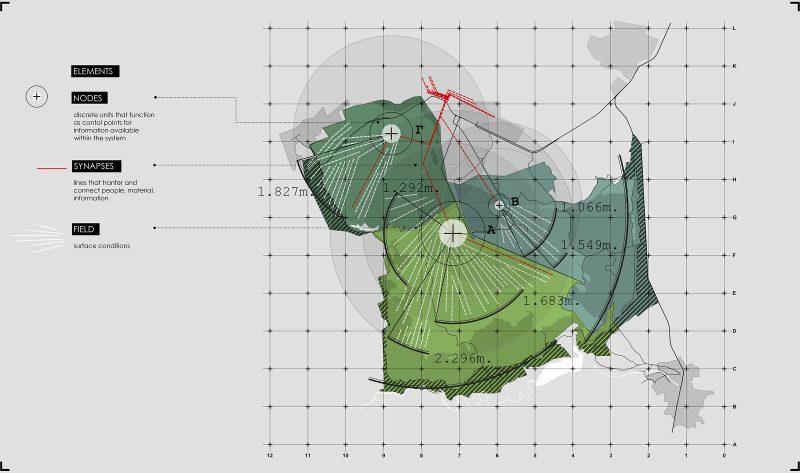 territories©studioentropia architects