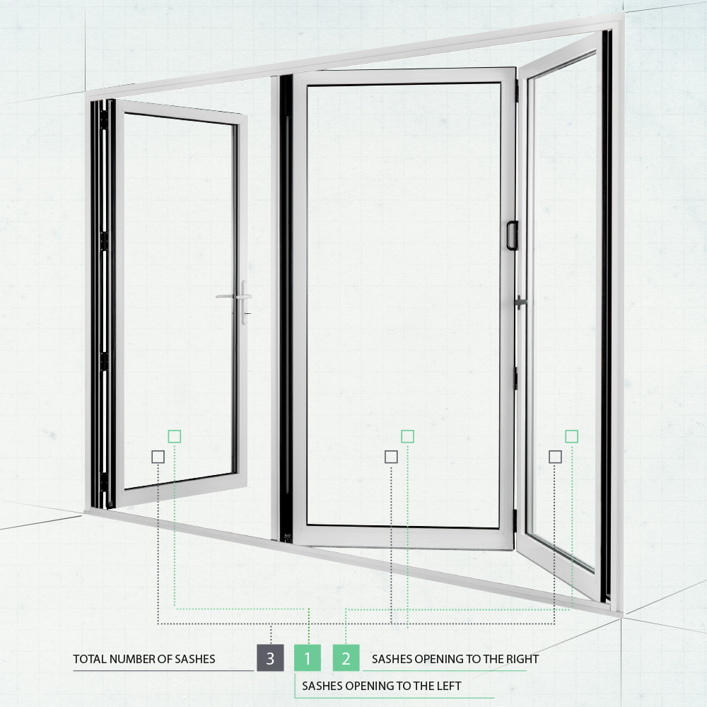 Open outward door combination shown. All options are also available inward opening.  sc 1 st  StudioGlide & STUDIOGLIDE™ BI-FOLD DOOR CONFIGURATIONS u2013 Aluminium Bi-fold Door ... pezcame.com