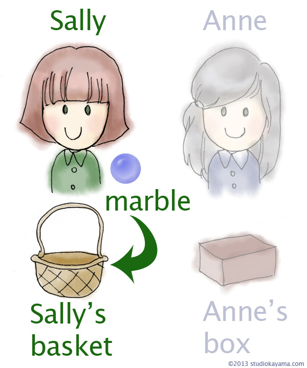 Sally-Anne3