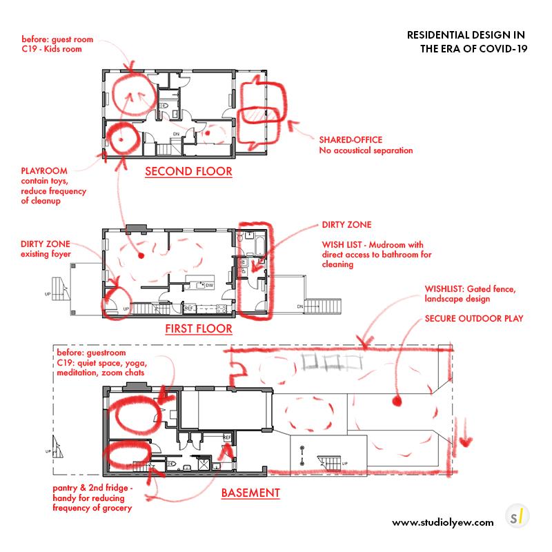 Floor plan ideas for COVID-19 friendly residential design