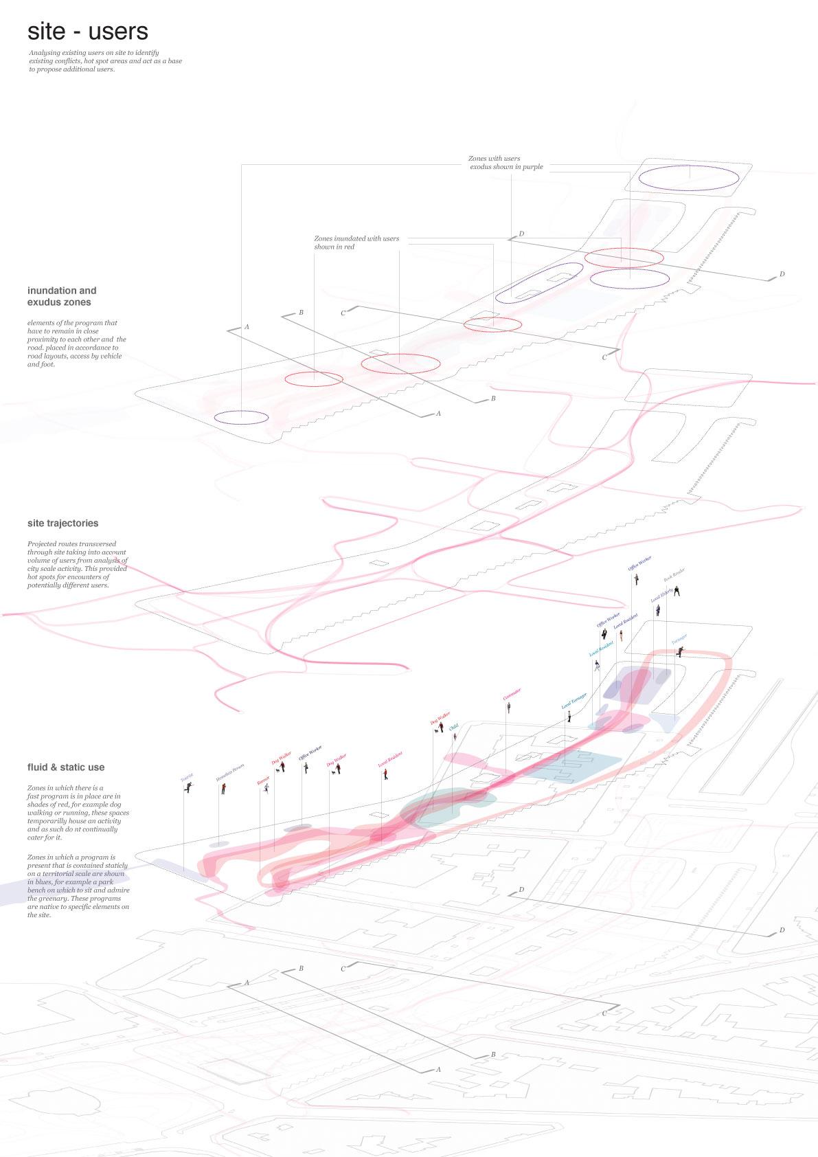 Urban Design Urban And Design Elements