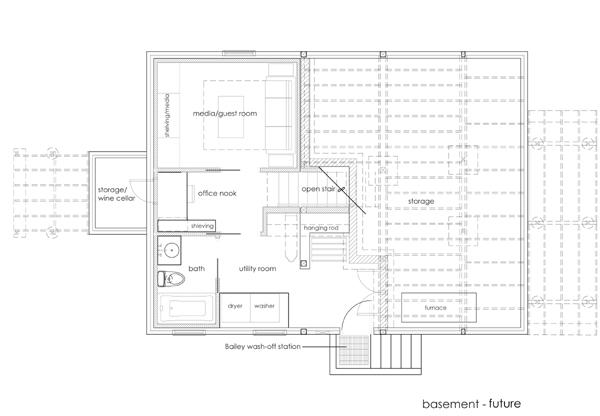 basement_future