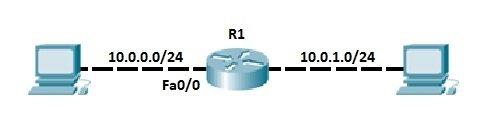 eigrp sample topology 2