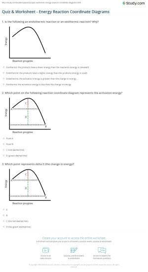 Quiz & Worksheet  Energy Reaction Coordinate Diagrams