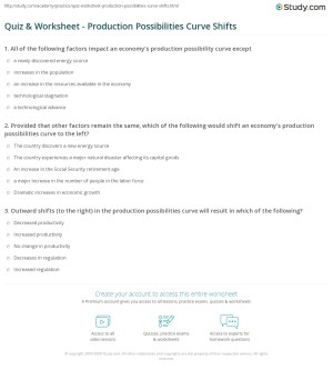 Quiz & Worksheet  Production Possibilities Curve Shifts