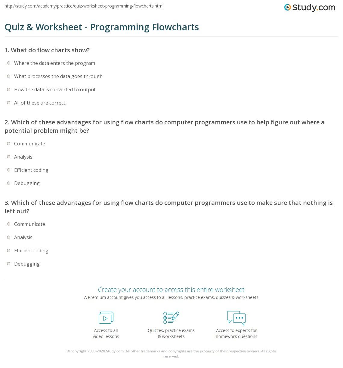 Quiz Amp Worksheet