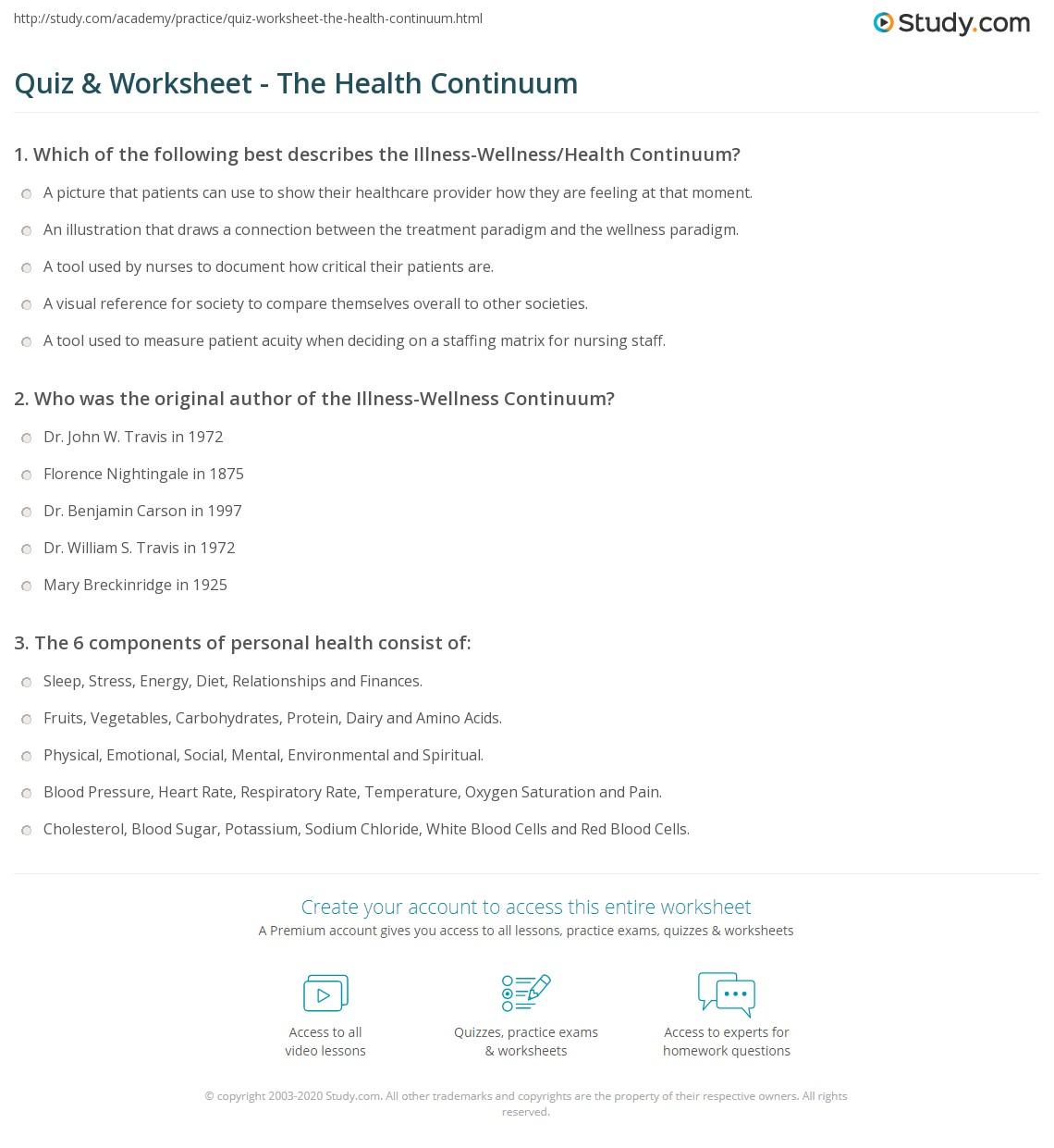 Wellness Triangle Worksheet