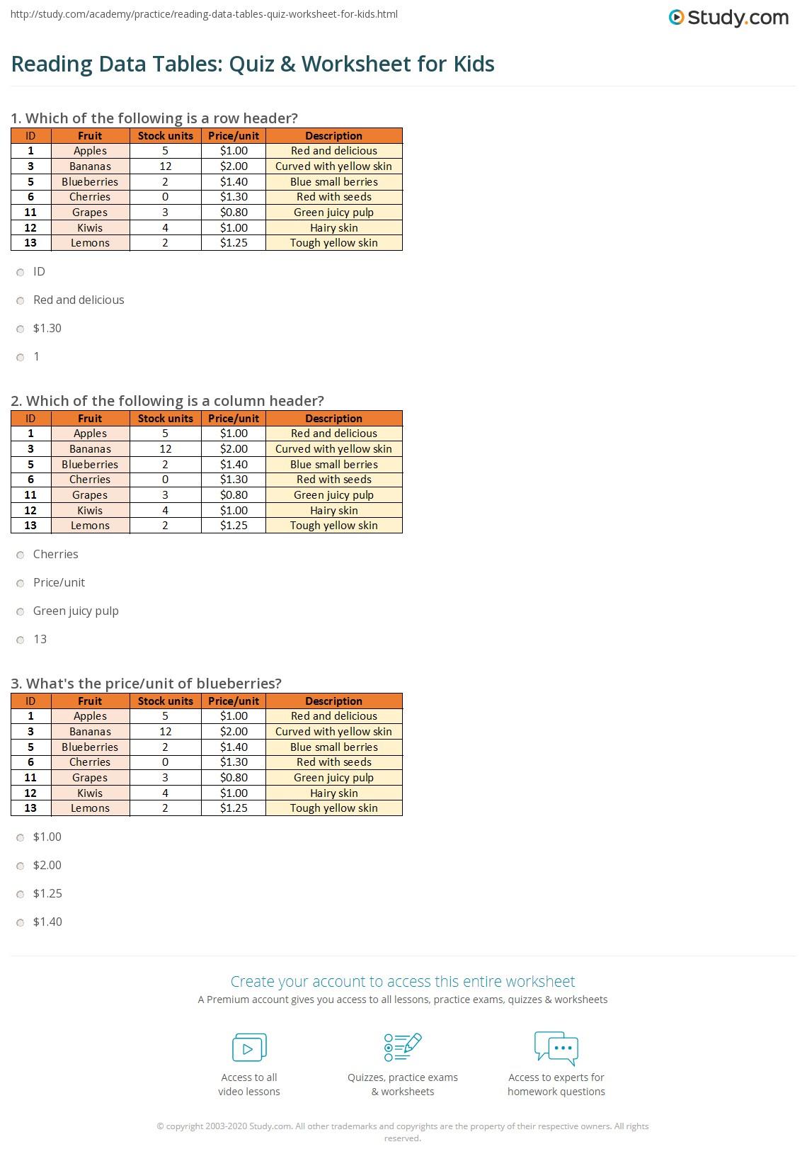 Reading Data Tables Quiz Amp Worksheet For Kids