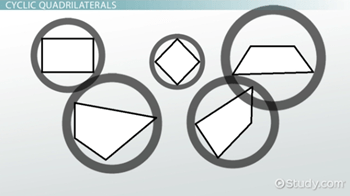 Quadrilaterals Inscribed In A Circle Opposite Angles