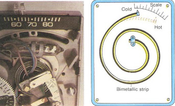 termometer mobil