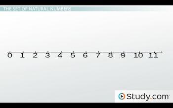 numero de linea
