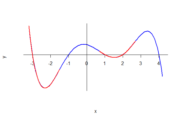 https://i1.wp.com/study.com/cimages/multimages/16/conup1.png?w=584