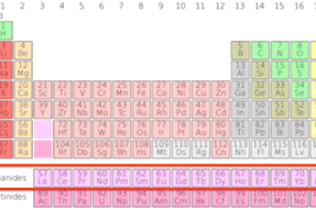 Periodic table of elements with just names new periodic table full periodic table chemistry video clutch prep using the periodic table below which of the following statements is incorrect periodic table chemistry video urtaz Images