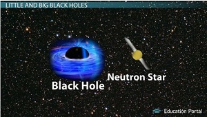 Life Cycle of Black Holes Video with Lesson Transcript ...