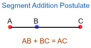 Postulates Amp Theorems In Math Definition Amp Applications