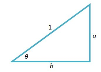 Pythagorean Identities In Trigonometry Definition