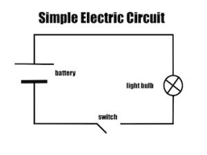 Circuit Diagrams For Kids | Kids Matttroy