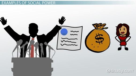 Social Power: Definition & Concept - Video & Lesson ...