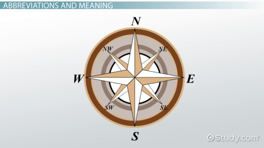 Compass Rose Lesson for Kids   Video   Lesson Transcript   Study com Map Scale Lesson for Kids      Cardinal   Intermediate Directions  Definition    Meaning
