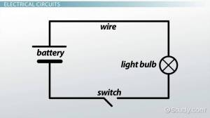 Electric Circuit Diagrams: Lesson for Kids  Video
