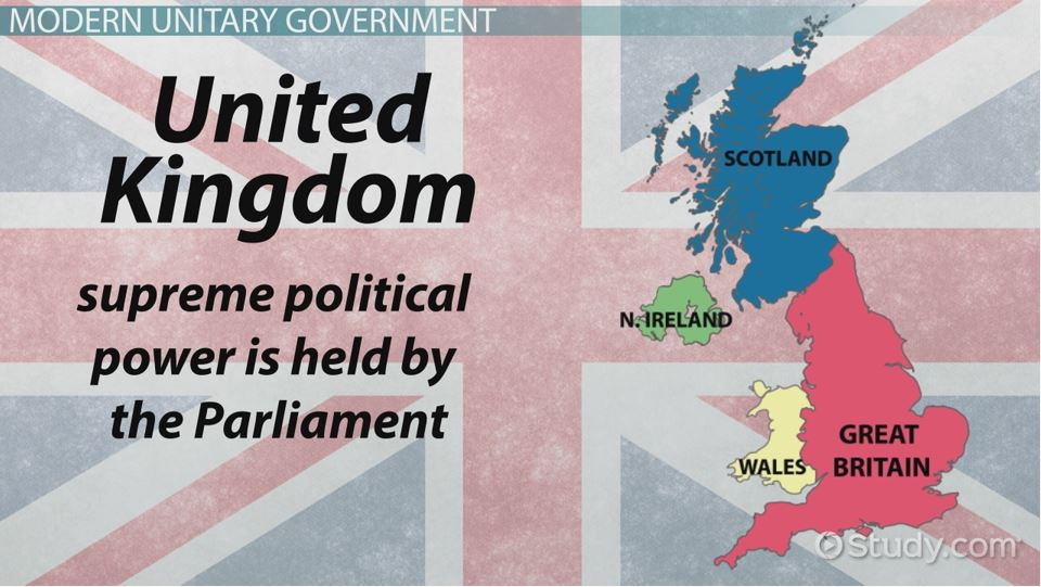 Unitary Government Definition Examples Advantages