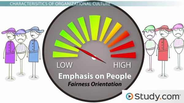What is Organizational Culture? - Definition ...
