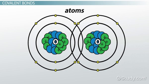 Simple Molecules: Examples & Explanation - Video & Lesson ...