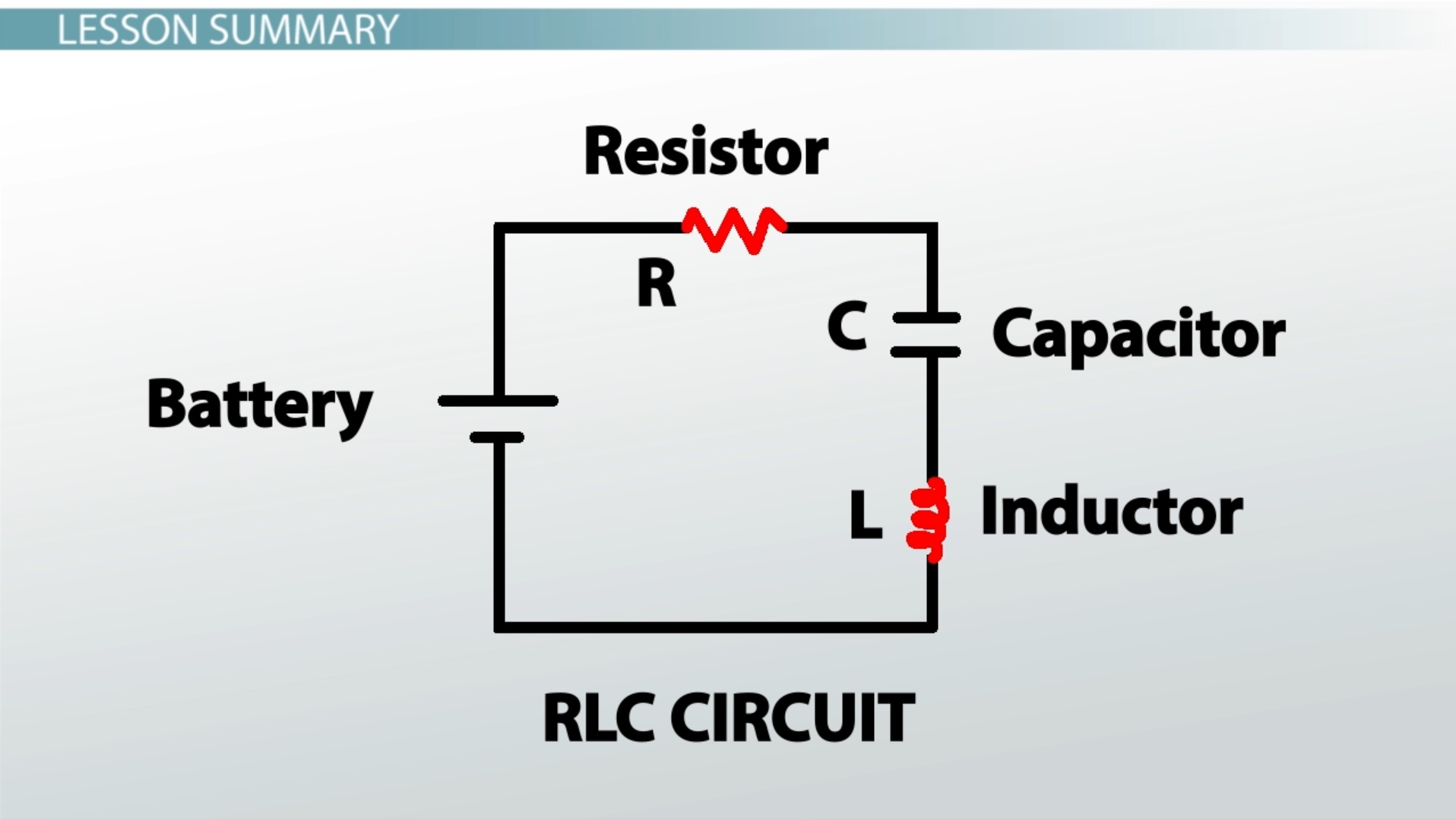 R L C Series Circuits