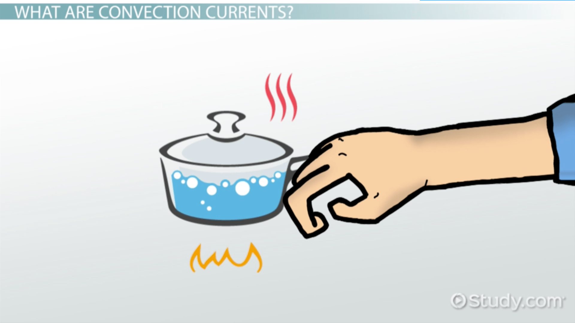 Convection In Science Definition Equation Amp Examples