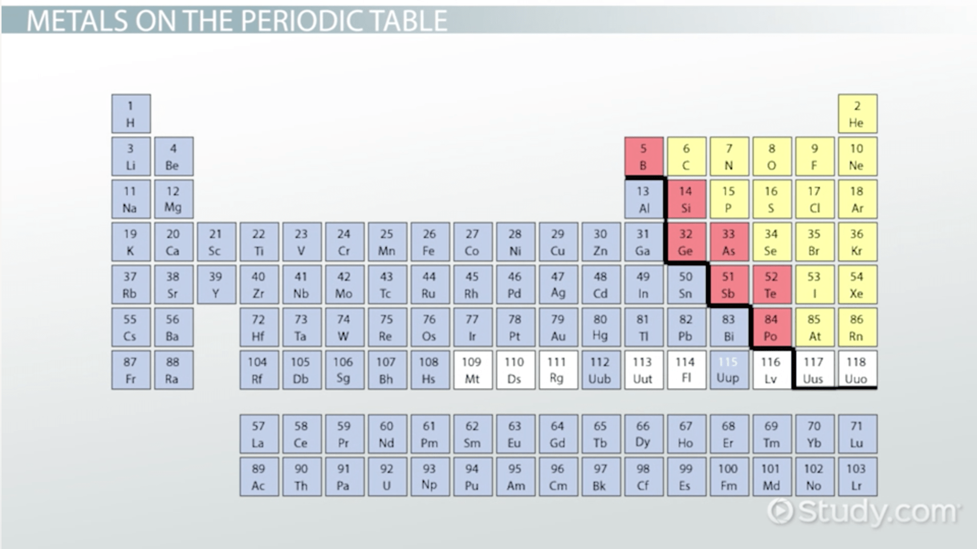Periodic Table Puns Worksheet