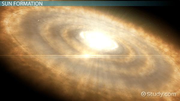 Solar Nebular Hypothesis: Definition & Explanation - Video ...