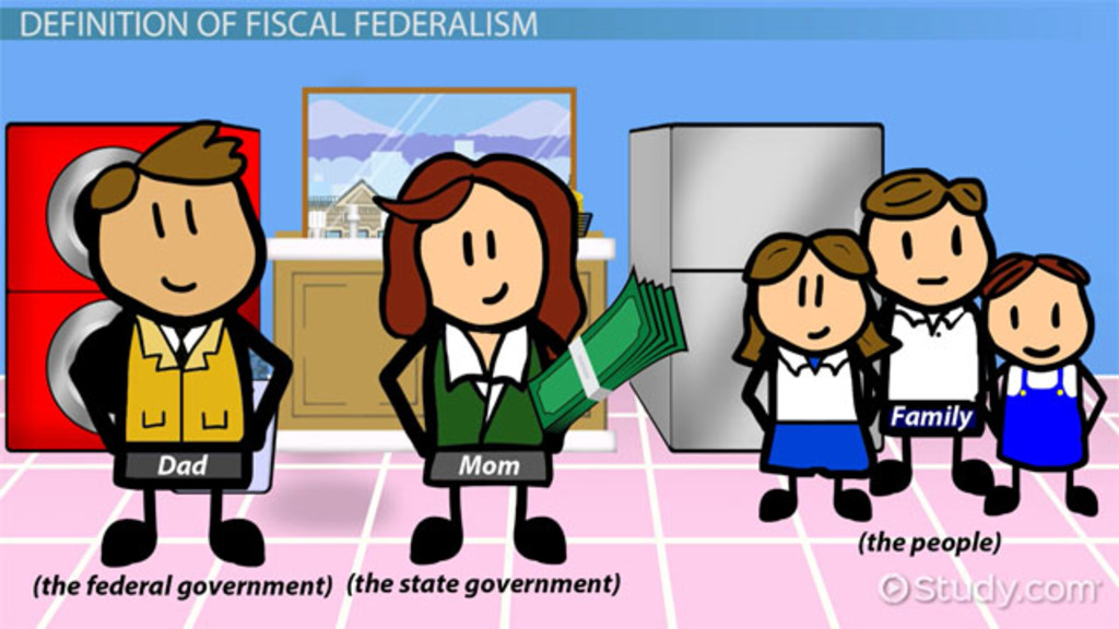 Fiscal Federalism Definition Theory Amp Examples