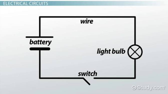 electric circuit diagrams lesson for kids video